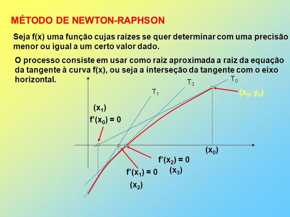 MÉTODO DE NEWTON-RAPHSON Seja f(x) uma função cujas raízes se quer determinar com uma precisão menor ou igual a um certo valor dado. O processo consis