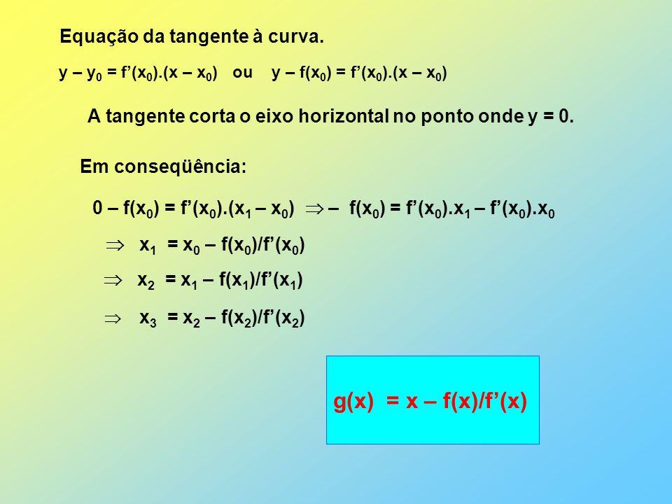 y – y 0 = f(x 0 ).(x – x 0 ) ou y – f(x 0 ) = f(x 0 ).(x – x 0 ) Equação da tangente à curva. A tangente corta o eixo horizontal no ponto onde y = 0.