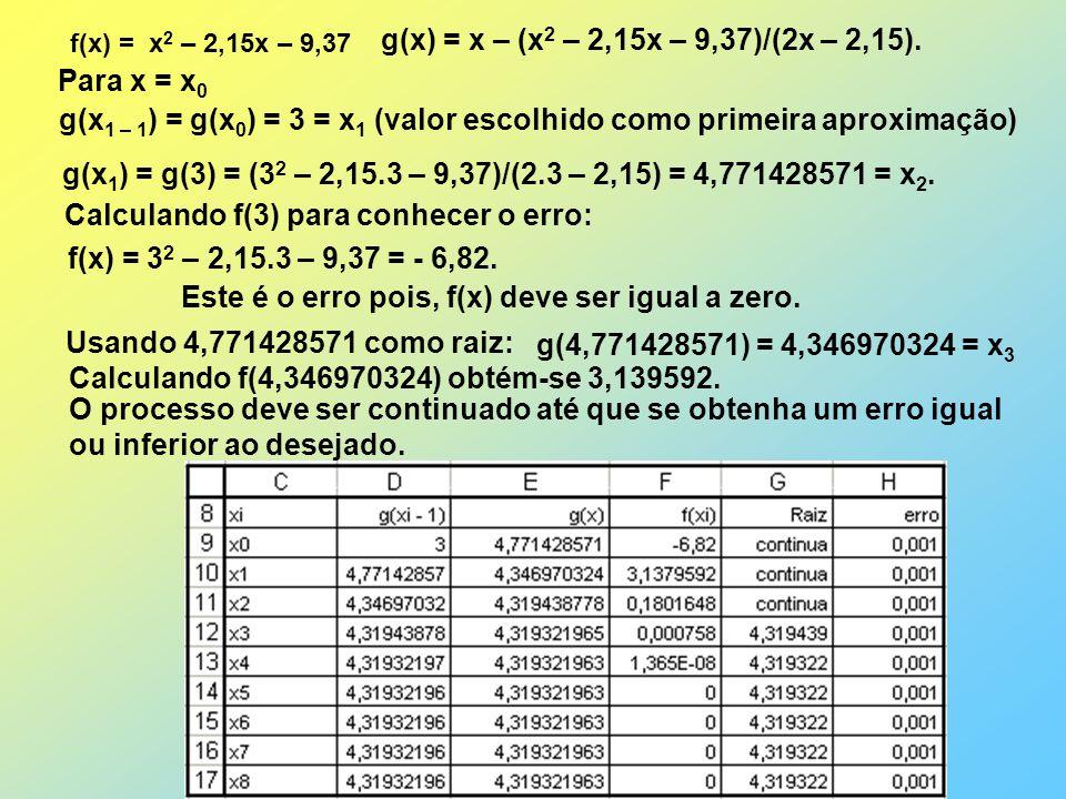 Para x = x 0 g(x 1 – 1 ) = g(x 0 ) = 3 = x 1 (valor escolhido como primeira aproximação) g(x 1 ) = g(3) = (3 2 – 2,15.3 – 9,37)/(2.3 – 2,15) = 4,77142