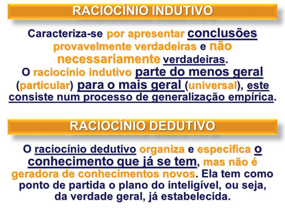 RACIOCÍNIO INDUTIVO RACIOCÍNIO DEDUTIVO O raciocínio dedutivo organiza e especifica o conhecimento que já se tem, mas não é geradora de conhecimentos