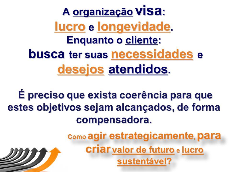 A organização visa : lucro e longevidade. Enquanto o cliente: busca ter suas necessidades e desejos atendidos. É preciso que exista coerência para que