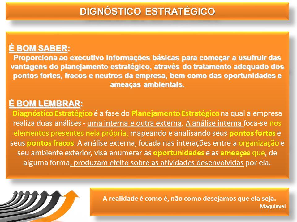 DIGNÓSTICO ESTRATÉGICO DIGNÓSTICO ESTRATÉGICO É BOM SABER: Proporciona ao executivo informações básicas para começar a usufruir das vantagens do plane