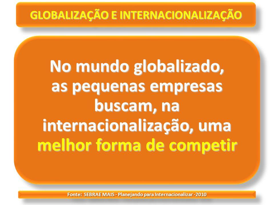 GLOBALIZAÇÃO E INTERNACIONALIZAÇÃO No mundo globalizado, as pequenas empresas buscam, na internacionalização, uma melhor forma de competir No mundo gl