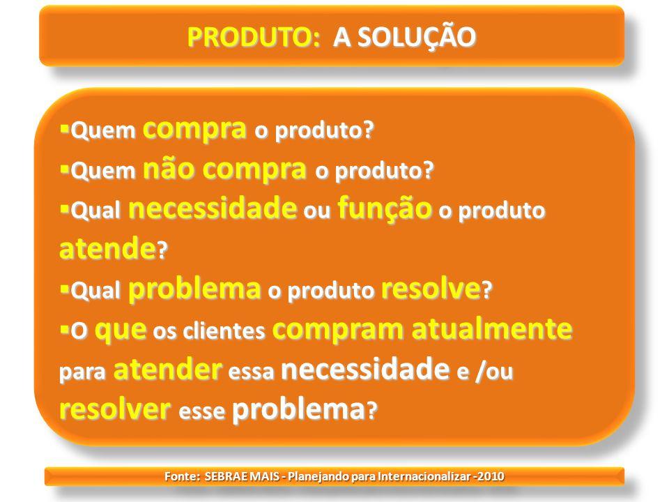 PRODUTO: A SOLUÇÃO Quem compra o produto? Quem compra o produto? Quem não compra o produto? Quem não compra o produto? Qual necessidade ou função o pr