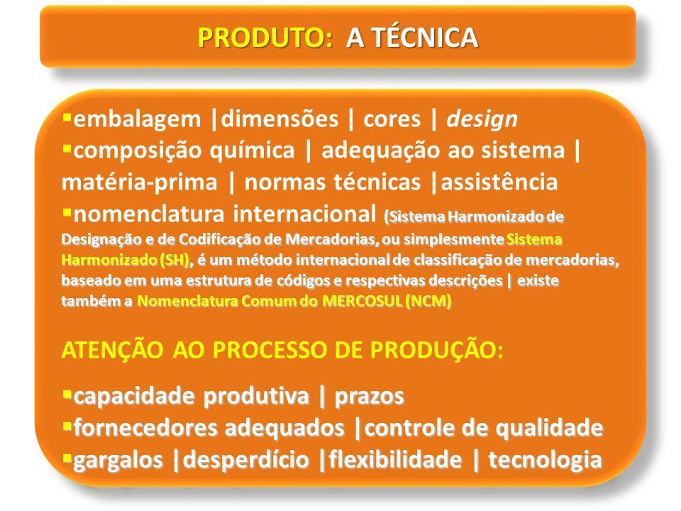 PRODUTO: A TÉCNICA embalagem |dimensões | cores | design composição química | adequação ao sistema | matéria-prima | normas técnicas |assistência (Sis