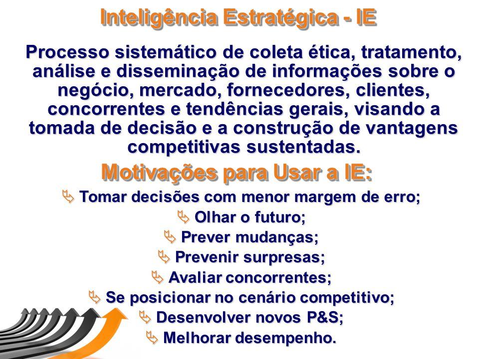 Inteligência Estratégica - IE Processo sistemático de coleta ética, tratamento, análise e disseminação de informações sobre o negócio, mercado, fornec