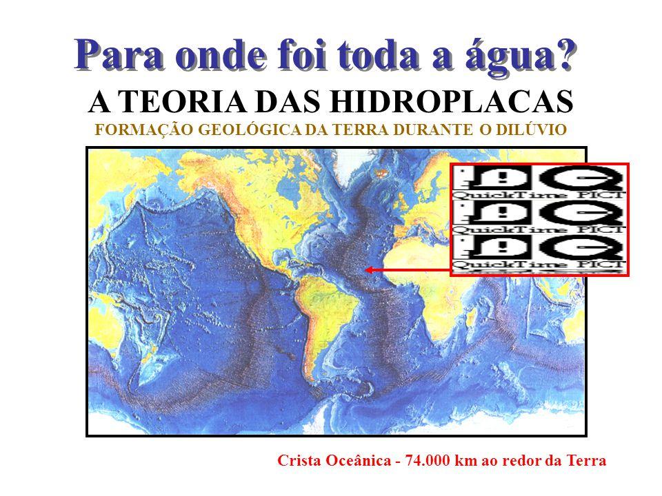 A TEORIA DAS HIDROPLACAS FORMAÇÃO GEOLÓGICA DA TERRA DURANTE O DILÚVIO Crista Oceânica - 74.000 km ao redor da Terra Para onde foi toda a água?
