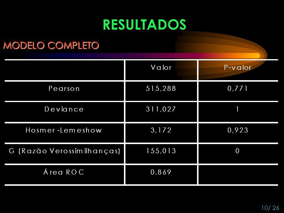 RESULTADOS MODELO COMPLETO 10/ 26