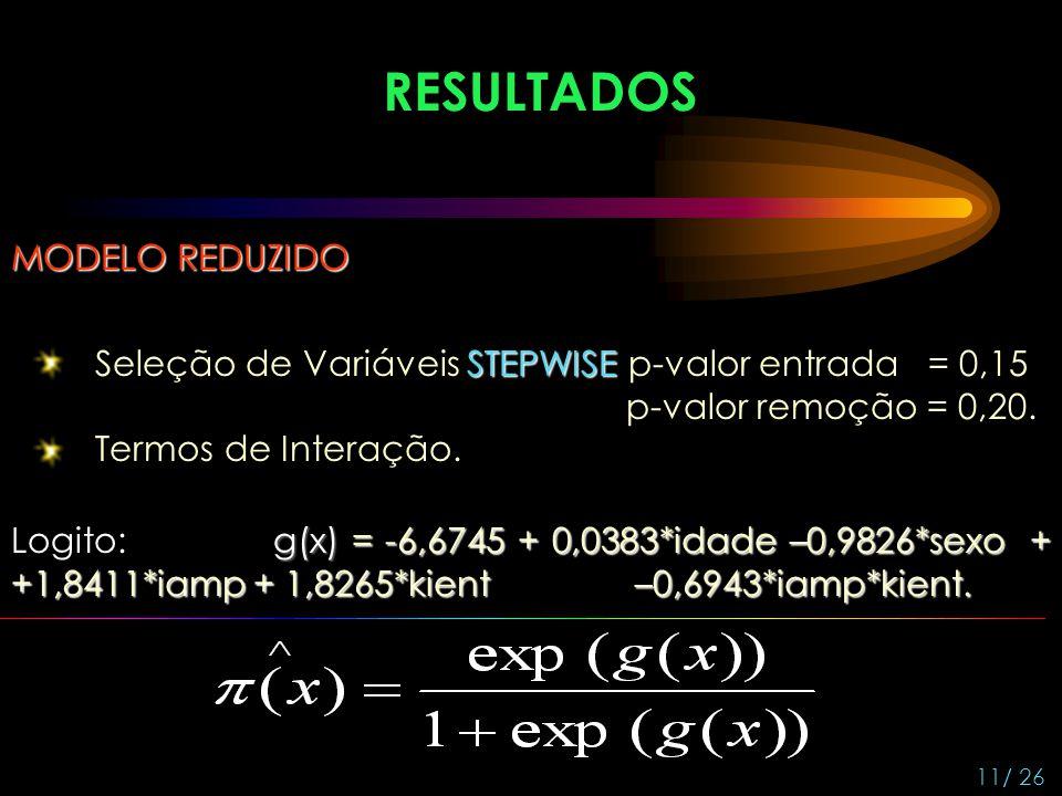 RESULTADOS MODELO REDUZIDO g(x) = -6,6745 + 0,0383*idade –0,9826*sexo + +1,8411*iamp + 1,8265*kient –0,6943*iamp*kient. Logito: g(x) = -6,6745 + 0,038
