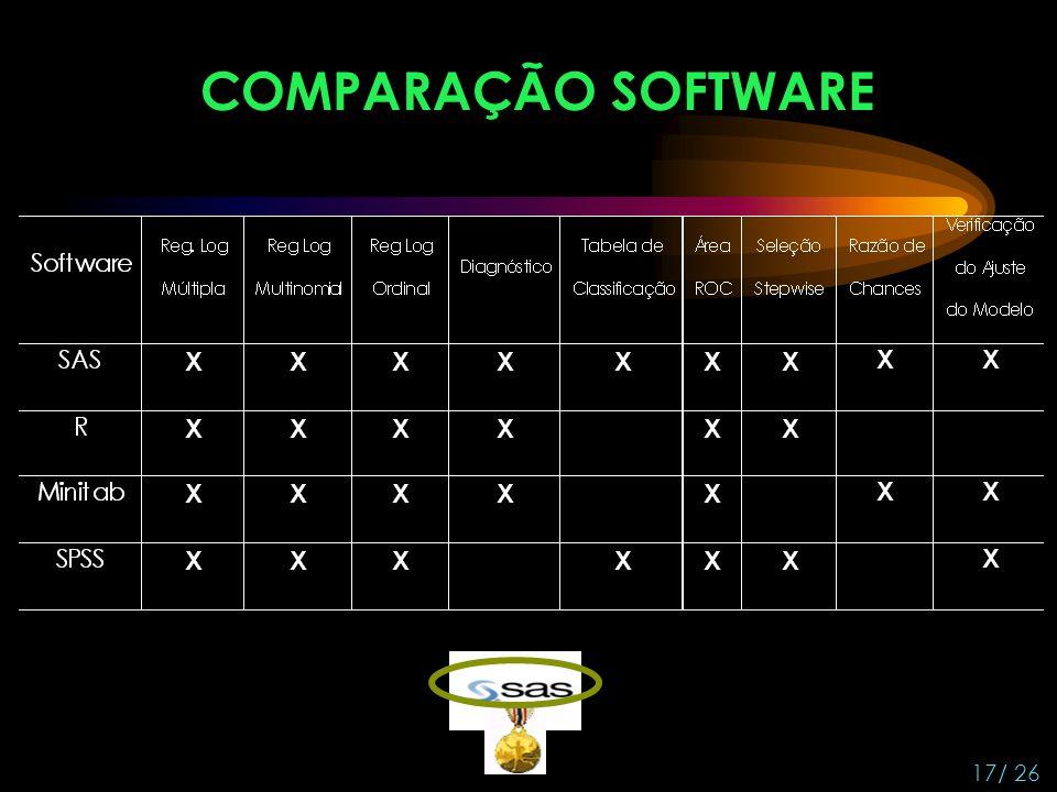 COMPARAÇÃO SOFTWARE 17/ 26
