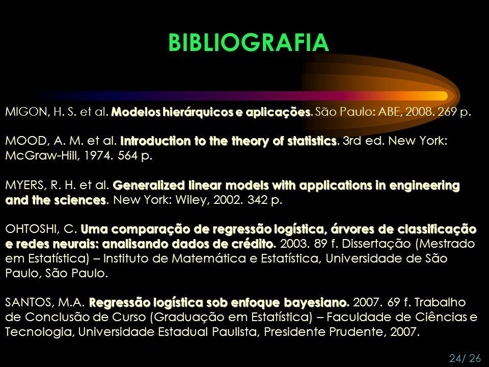 BIBLIOGRAFIA Modelos hierárquicos e aplicações MIGON, H. S. et al. Modelos hierárquicos e aplicações. São Paulo: ABE, 2008. 269 p. Introduction to the