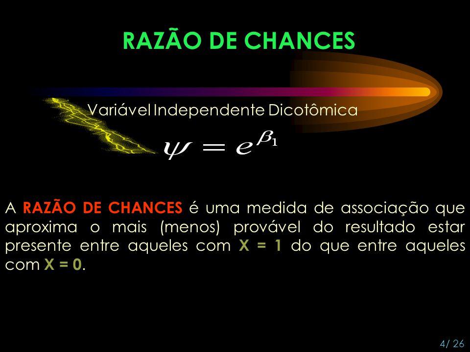 RAZÃO DE CHANCES 4/ 26 Variável Independente Dicotômica A RAZÃO DE CHANCES é uma medida de associação que aproxima o mais (menos) provável do resultad