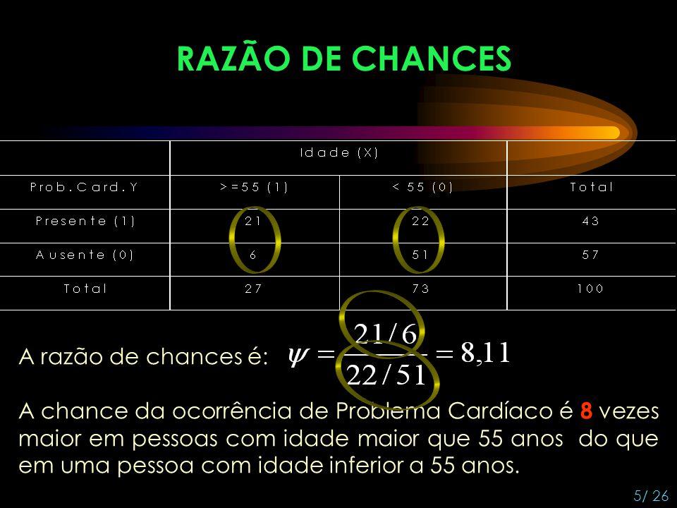 RAZÃO DE CHANCES 5/ 26 A razão de chances é: A chance da ocorrência de Problema Cardíaco é 8 vezes maior em pessoas com idade maior que 55 anos do que