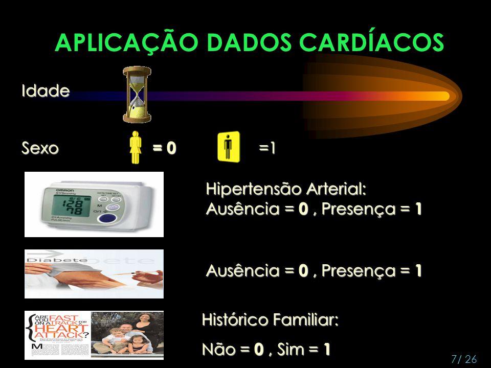 APLICAÇÃO DADOS CARDÍACOS 7/ 26 Idade Sexo = 0 =1 Hipertensão Arterial: Ausência = 0, Presença = 1 Ausência = 0, Presença = 1 Histórico Familiar: Não