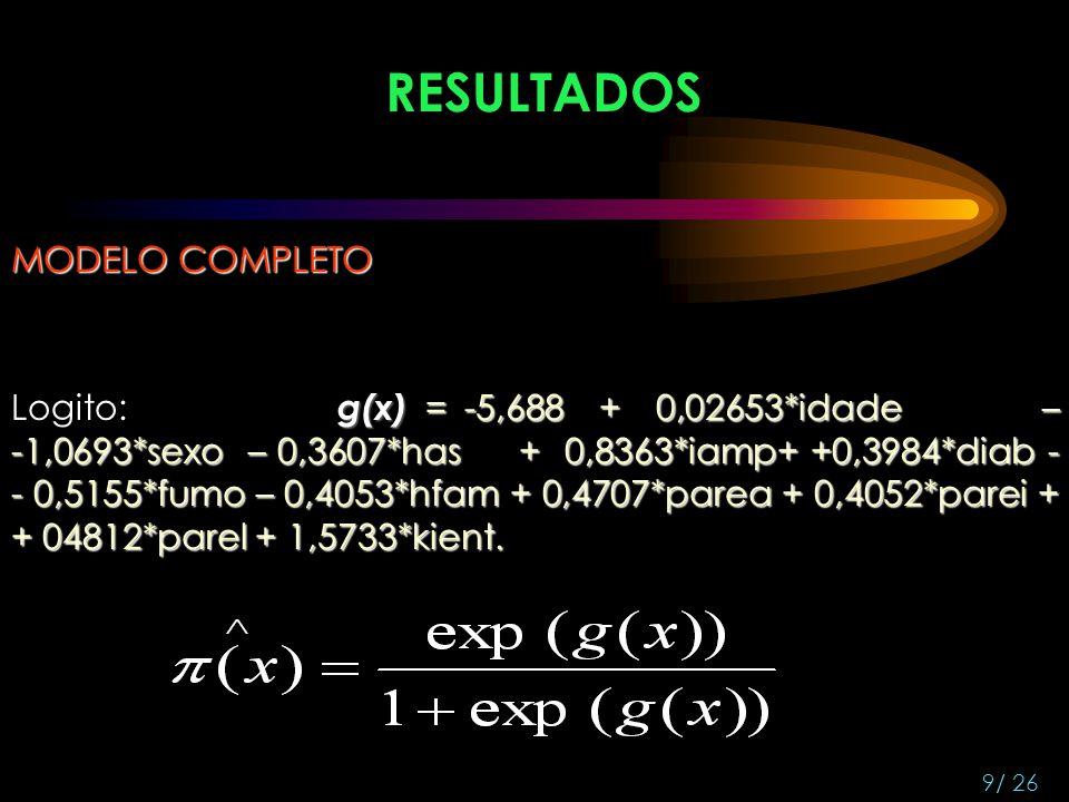 RESULTADOS g(x) = -5,688 + 0,02653*idade – -1,0693*sexo – 0,3607*has + 0,8363*iamp+ +0,3984*diab - - 0,5155*fumo – 0,4053*hfam + 0,4707*parea + 0,4052