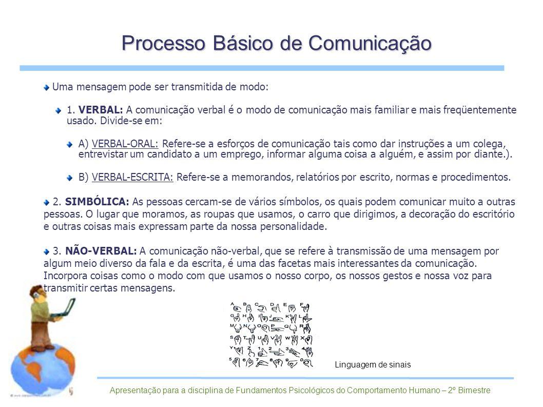 Uma mensagem pode ser transmitida de modo: 1. VERBAL: A comunicação verbal é o modo de comunicação mais familiar e mais freqüentemente usado. Divide-s