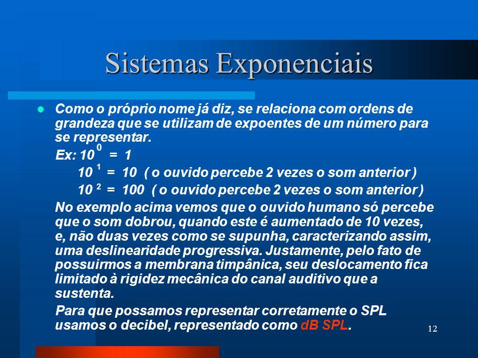 11 Sistemas Lineares Sistemas Lineares. É o nome dado ao conjunto de números ou unidades de medidas que mantêm uma ordem de grandeza relativa entre el