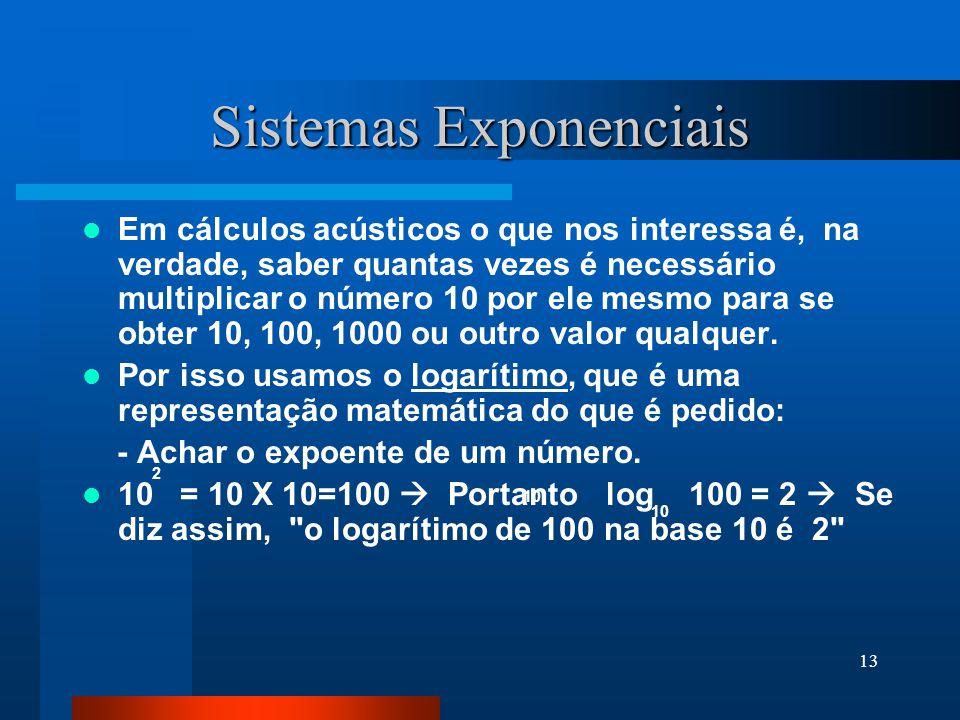 12 Sistemas Exponenciais Como o próprio nome já diz, se relaciona com ordens de grandeza que se utilizam de expoentes de um número para se representar