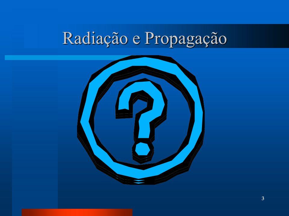 2 Conceituação Radiação. Propagação. SPL – Nível de Pressão Sonora. Mecanismo da audição. Sistemas Lineares e Exponenciais. O Decibel.