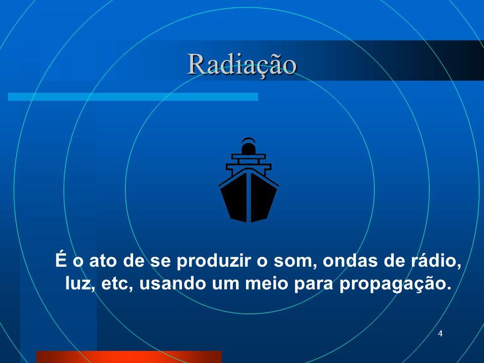 3 Radiação e Propagação