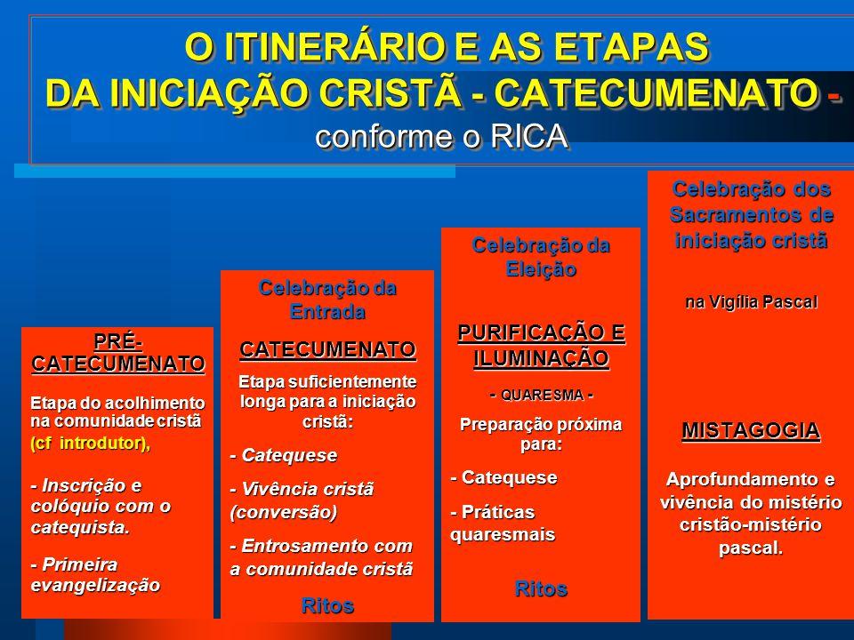 Índice do RICA: 1. Introdução ao Rito de Iniciação Cristã de Adultos 2. Ritos do Catecumenato: -Celebração da entrada no Catecumenato -Ritos para o te