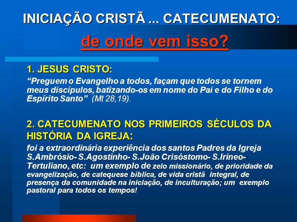 INICIAÇÃO CRISTÃ...CATECUMENATO: 1.