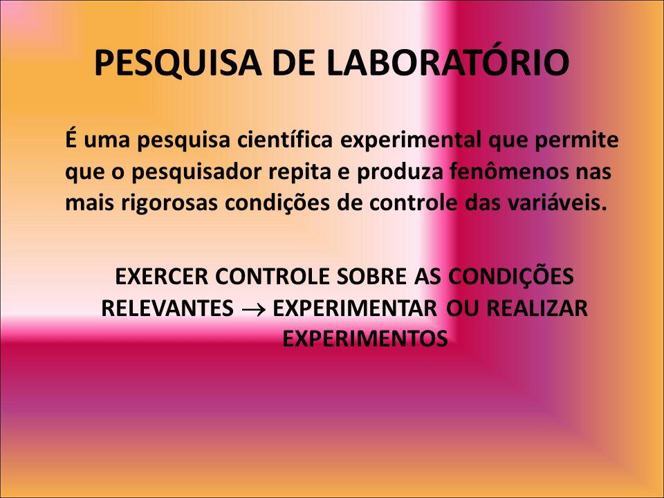 PESQUISA DE LABORATÓRIO É uma pesquisa científica experimental que permite que o pesquisador repita e produza fenômenos nas mais rigorosas condições d