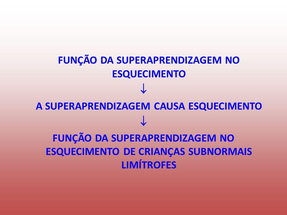 FUNÇÃO DA SUPERAPRENDIZAGEM NO ESQUECIMENTO A SUPERAPRENDIZAGEM CAUSA ESQUECIMENTO FUNÇÃO DA SUPERAPRENDIZAGEM NO ESQUECIMENTO DE CRIANÇAS SUBNORMAIS