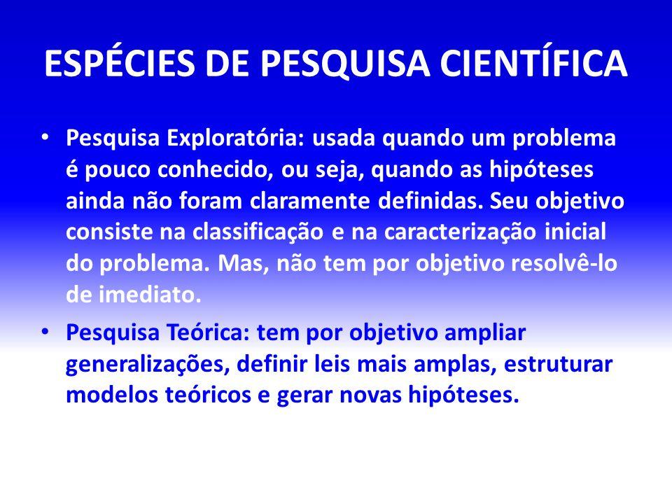 ESPÉCIES DE PESQUISA CIENTÍFICA Pesquisa Exploratória: usada quando um problema é pouco conhecido, ou seja, quando as hipóteses ainda não foram claram
