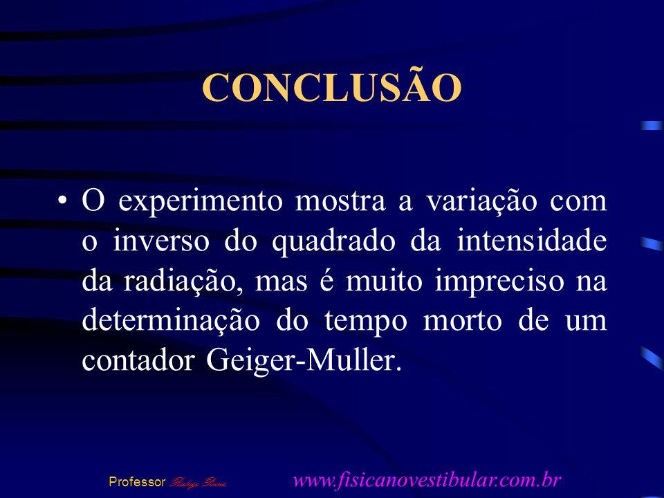 CONCLUSÃO O experimento mostra a variação com o inverso do quadrado da intensidade da radiação, mas é muito impreciso na determinação do tempo morto de um contador Geiger-Muller.