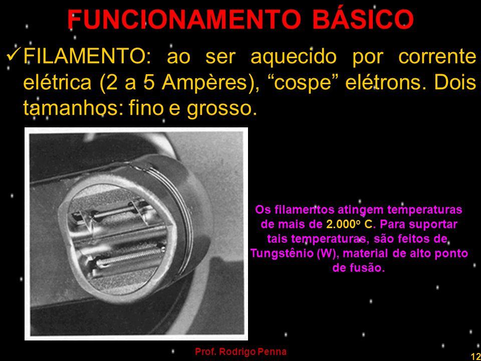 Prof. Rodrigo Penna 12 FUNCIONAMENTO BÁSICO FILAMENTO: ao ser aquecido por corrente elétrica (2 a 5 Ampères), cospe elétrons. Dois tamanhos: fino e gr