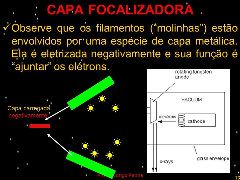 Prof. Rodrigo Penna 13 CAPA FOCALIZADORA Observe que os filamentos (molinhas) estão envolvidos por uma espécie de capa metálica. Ela é eletrizada nega