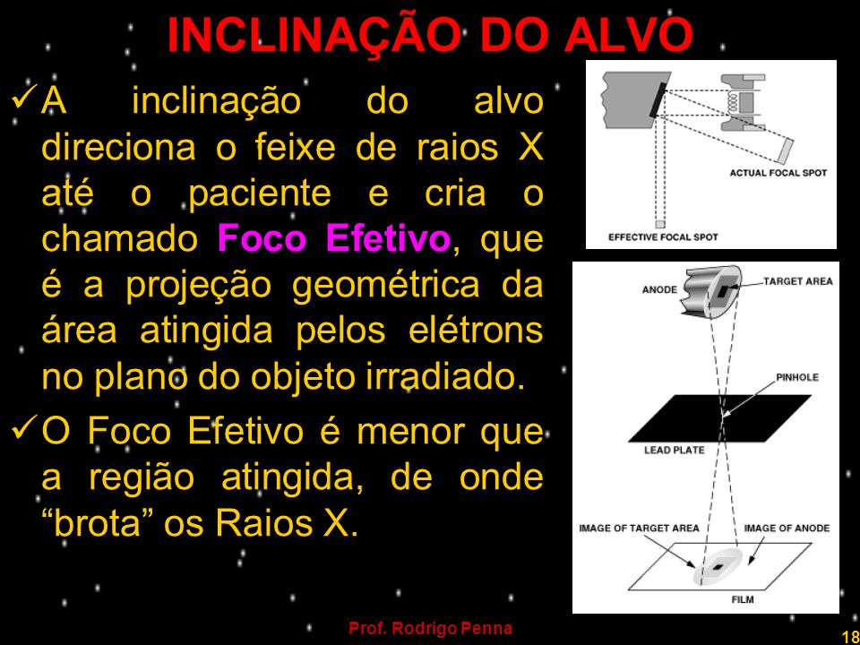 Prof. Rodrigo Penna 18 INCLINAÇÃO DO ALVO A inclinação do alvo direciona o feixe de raios X até o paciente e cria o chamado Foco Efetivo, que é a proj
