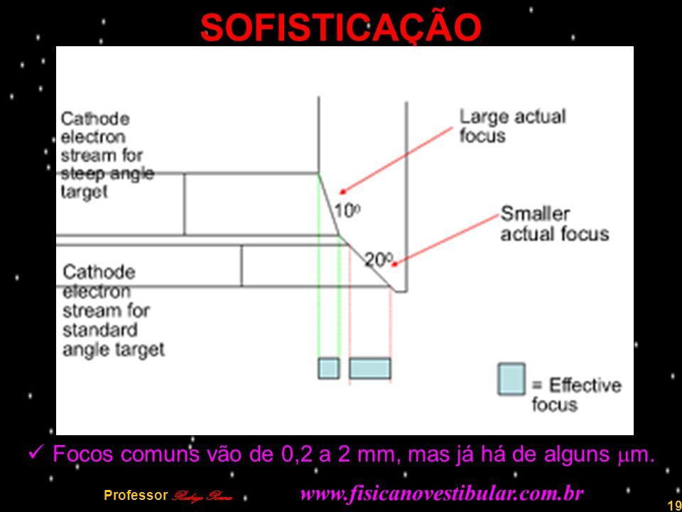19 SOFISTICAÇÃO Focos comuns vão de 0,2 a 2 mm, mas já há de alguns m. Professor Rodrigo Penna www.fisicanovestibular.com.br