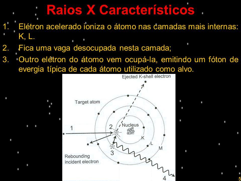 Prof. Rodrigo Penna 5 Raios X Característicos 1.Elétron acelerado ioniza o átomo nas camadas mais internas: K, L. 2.Fica uma vaga desocupada nesta cam