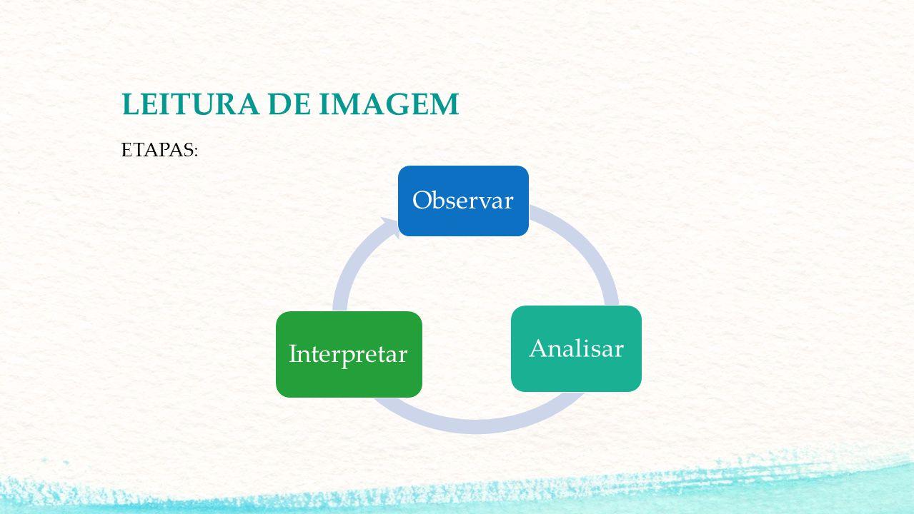 LEITURA DE IMAGEM ETAPAS: Observar AnalisarInterpretar