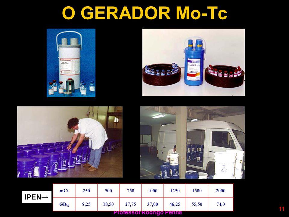 Professor Rodrigo Penna 11 O GERADOR Mo-Tc mCi2505007501000125015002000 GBq9,2518,5027,7537,0046,2555,5074,0 IPEN