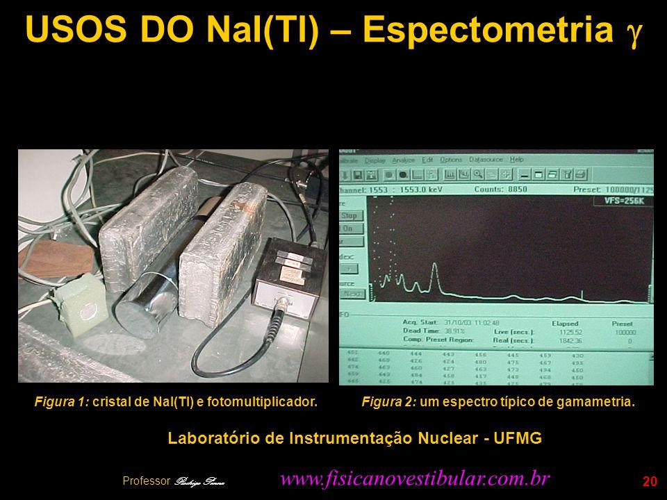 20 USOS DO NaI(Tl) – Espectometria Figura 1: cristal de NaI(Tl) e fotomultiplicador.Figura 2: um espectro típico de gamametria. Laboratório de Instrum