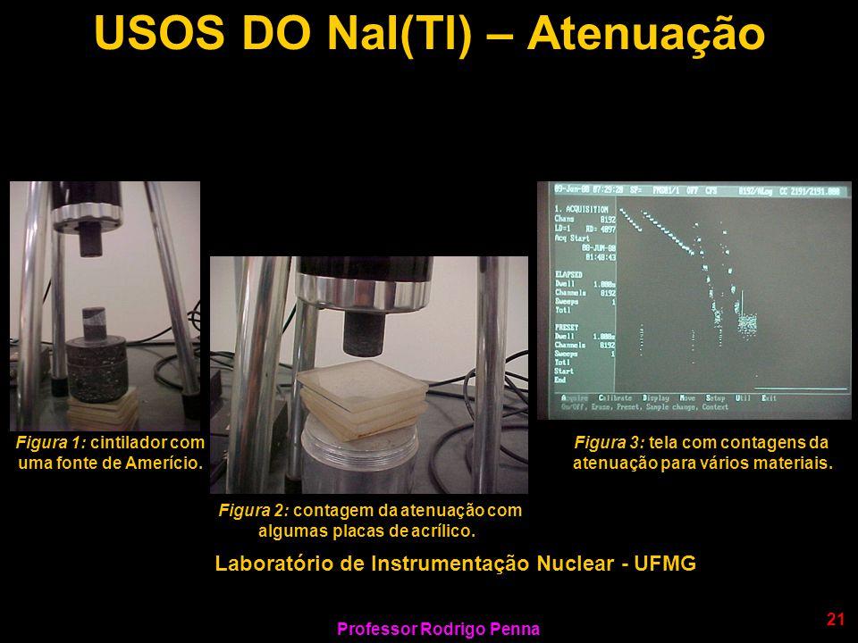 Professor Rodrigo Penna 21 USOS DO NaI(Tl) – Atenuação Figura 1: cintilador com uma fonte de Amerício. Figura 2: contagem da atenuação com algumas pla