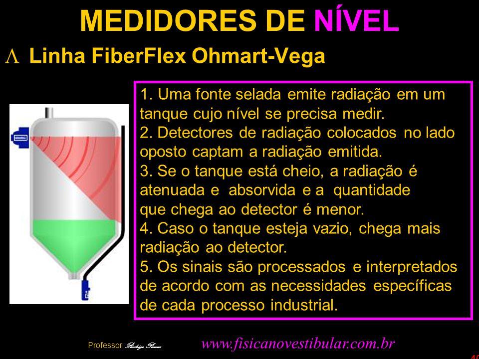 40 MEDIDORES DE NÍVEL L Linha FiberFlex Ohmart-Vega 1.Uma fonte selada emite radiação em um tanque cujo nível se precisa medir. 2. Detectores de radia