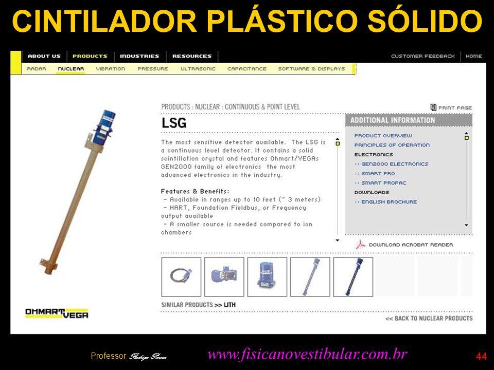 44 CINTILADOR PLÁSTICO SÓLIDO Professor Rodrigo Penna www.fisicanovestibular.com.br