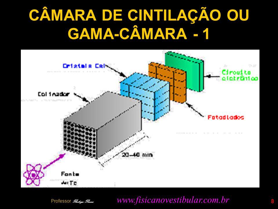 Professor Rodrigo Penna 9 GAMA-CÂMARA - 2 FOTOMULTIPLICADORA