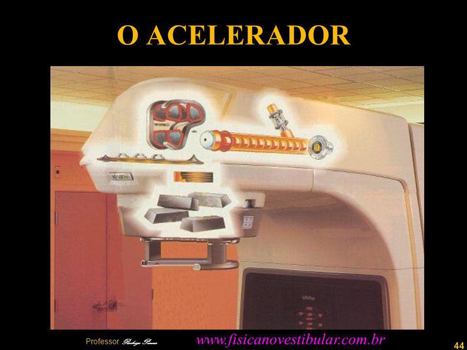 44 O ACELERADOR Professor Rodrigo Penna www.fisicanovestibular.com.br