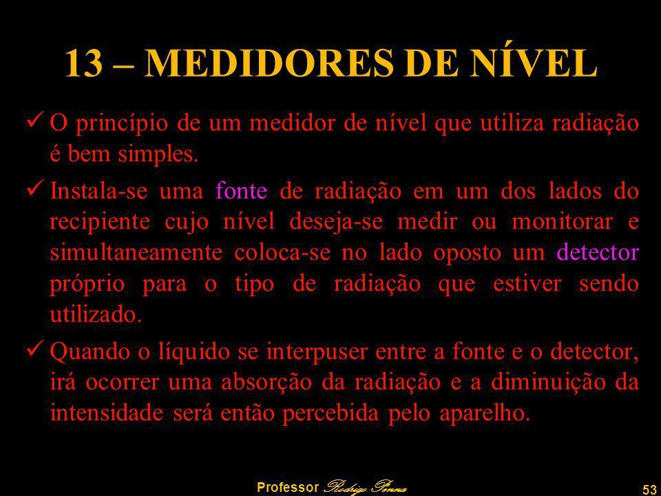 53 Professor Rodrigo Penna 13 – MEDIDORES DE NÍVEL O princípio de um medidor de nível que utiliza radiação é bem simples.