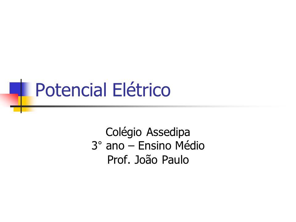 O trabalho da força élétrica AB q = 3,0 C F E3 1,0 m W E3 = 60 J