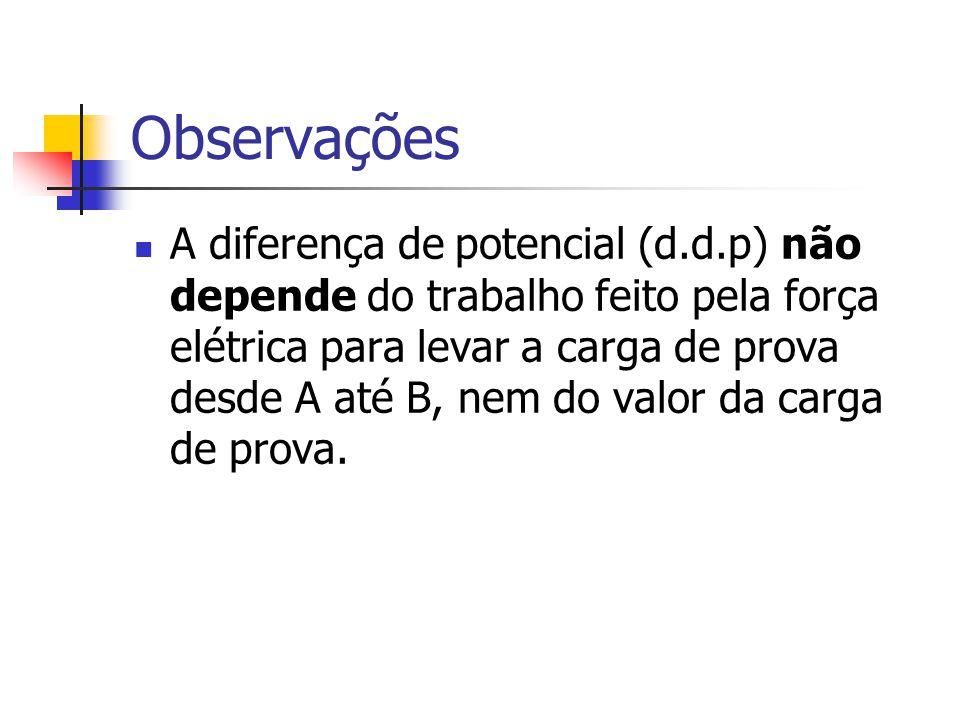 Observações A diferença de potencial (d.d.p) não depende do trabalho feito pela força elétrica para levar a carga de prova desde A até B, nem do valor da carga de prova.