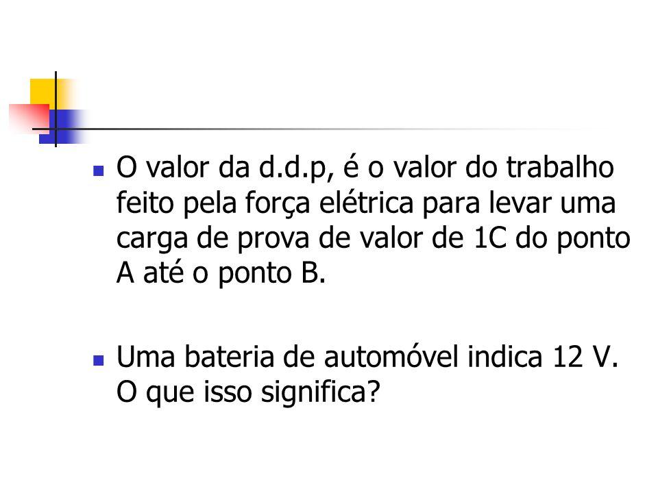 O valor da d.d.p, é o valor do trabalho feito pela força elétrica para levar uma carga de prova de valor de 1C do ponto A até o ponto B.