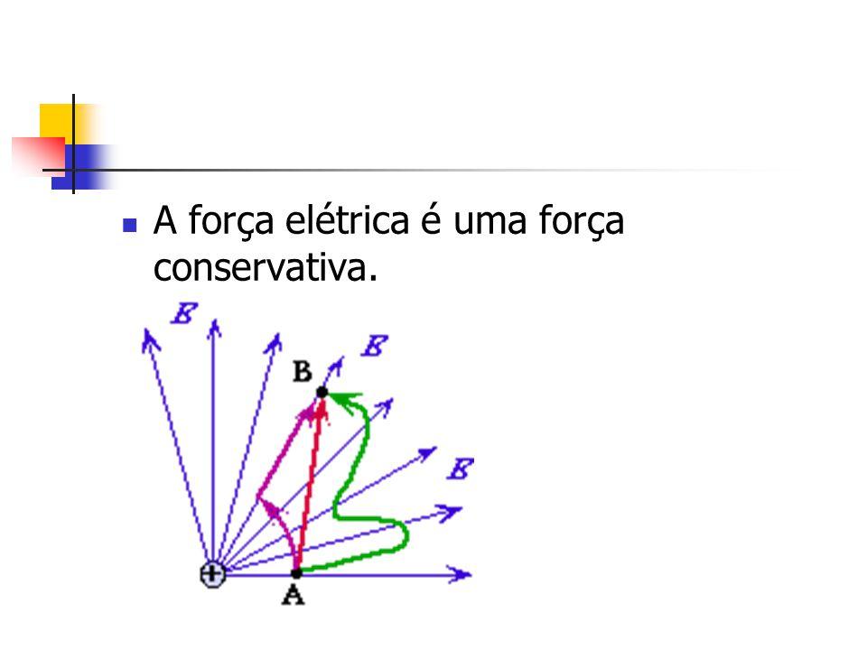 A força elétrica é uma força conservativa.