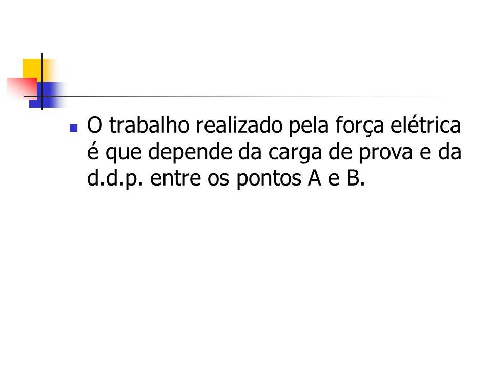 O trabalho realizado pela força elétrica é que depende da carga de prova e da d.d.p.