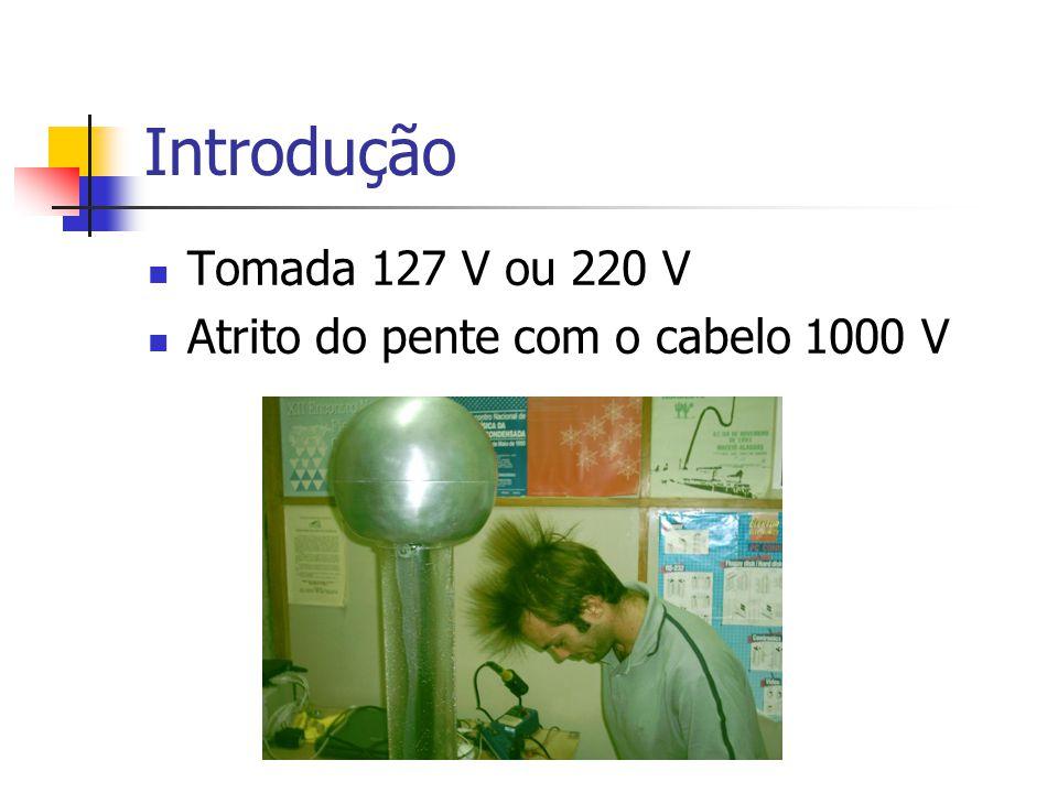 PERCEBA QUE A RAZÃO TRABALHO/CARGA É UMA CONSTANTE! 20 = 40 = 60 = 20 J/C = 20 V 1 2 3